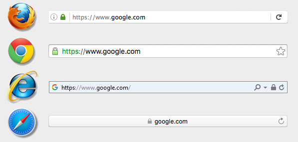 ssl-different-browsers
